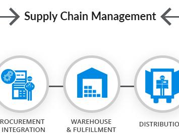 7 Takeaways to Efficient Supply Chain Management
